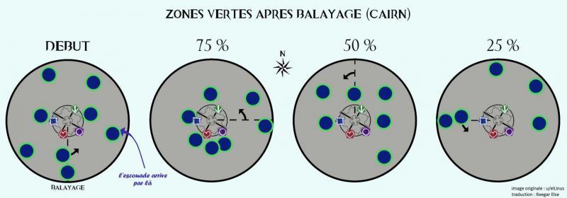 Cairn grandes zones vertes compressed
