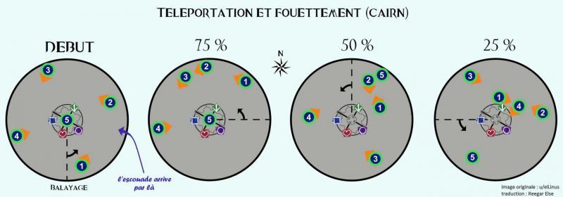 Cairn teleportation compressed