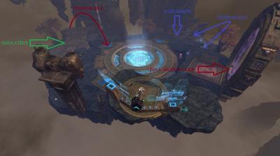 Plan hub fractales